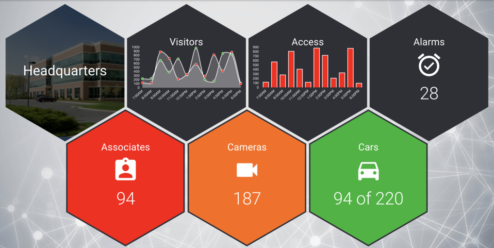SVPRO DashboardSecurity Dashboard Reporting Solutions