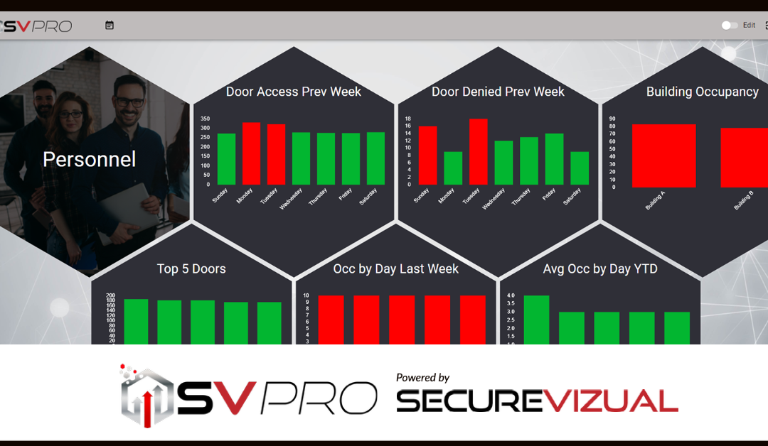 Security Resource Optimization What You Need To Know